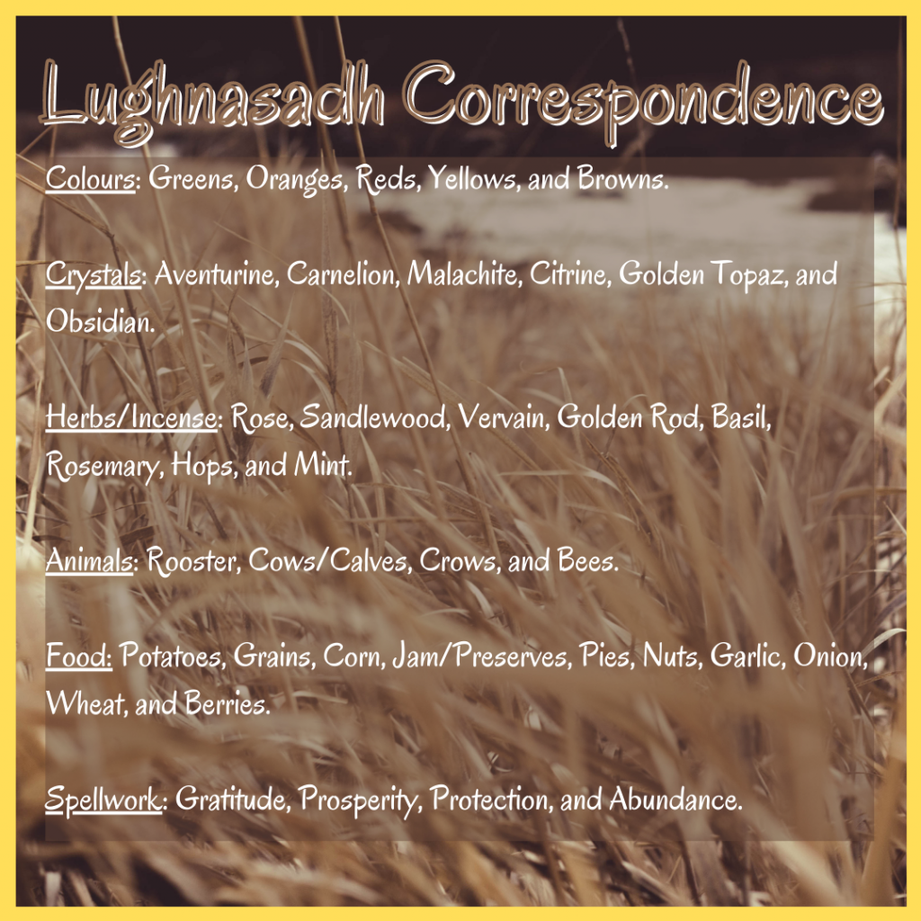 A list of Lughnasadh correspondence items with a background of a wheat field