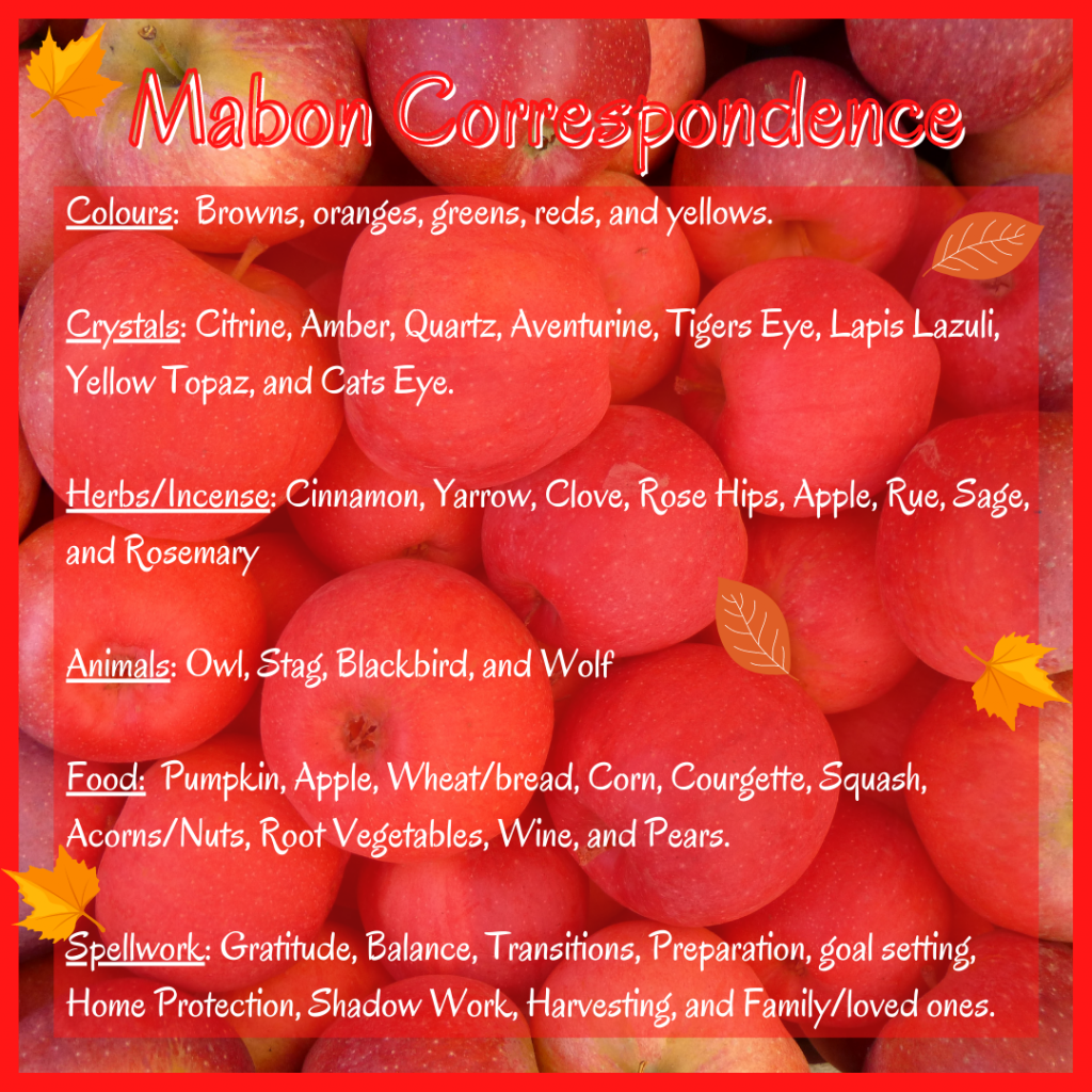 Mabon correspondence list on a background of red apples